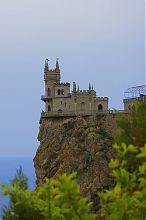Ласточкино гнездо на  мысе Ай-Тодор в Гаспре Крыма
